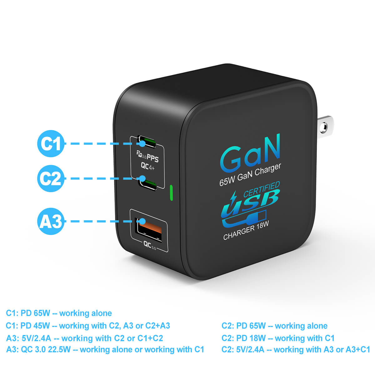 65W 3 ports GaN wall charger to usb A+C Power allocation