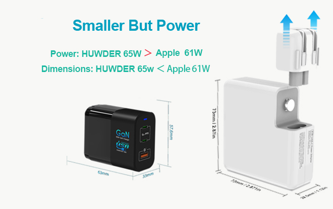 slim and small multiple ports 65W PD  GaN USB wall charger